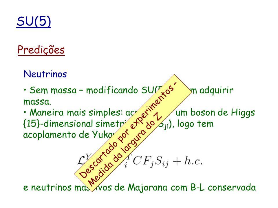 SU(5) Contem SU(3) c x SU(2) L x U(1) Y como subgrupo. Só uma constante de acoplamento – g U. 25 bósons de calibre. Quebra da simetria de calibre a SU