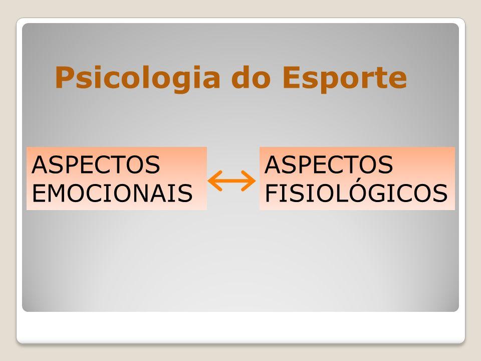 ASPECTOS EMOCIONAIS ASPECTOS FISIOLÓGICOS Psicologia do Esporte