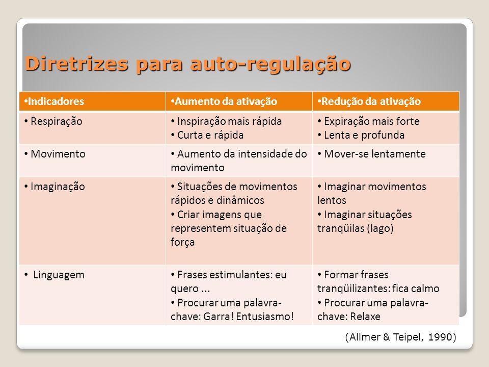 Diretrizes para auto-regulação Indicadores Aumento da ativação Redução da ativação Respiração Inspiração mais rápida Curta e rápida Expiração mais for