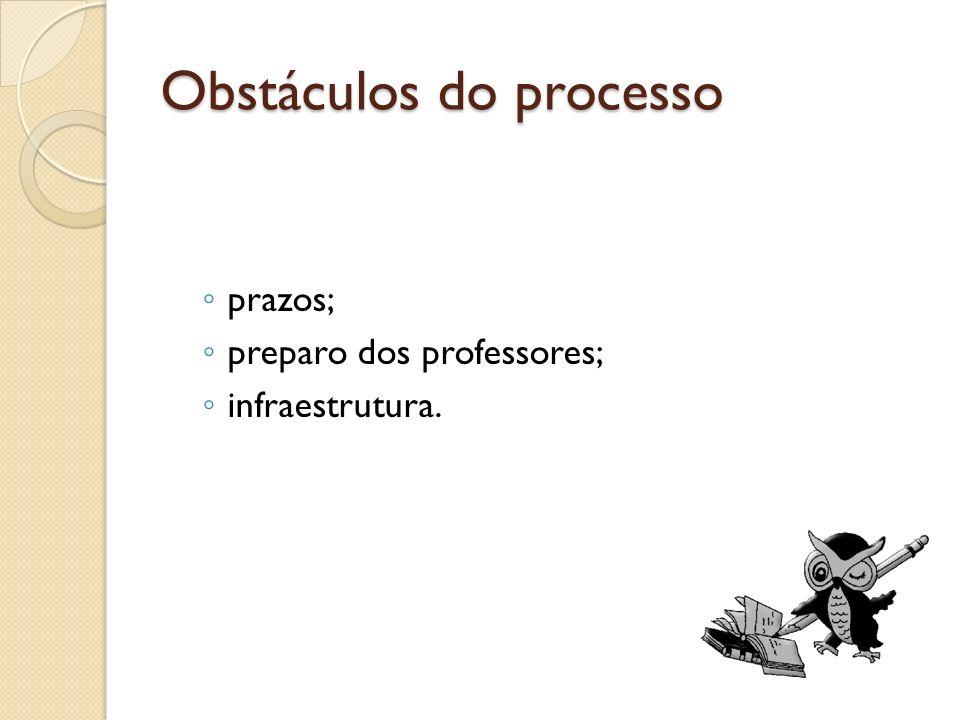 Obstáculos do processo prazos; preparo dos professores; infraestrutura.