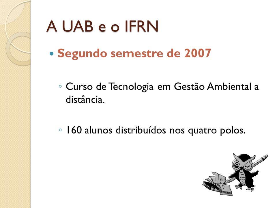 A UAB e o IFRN Segundo semestre de 2007 Curso de Tecnologia em Gestão Ambiental a distância. 160 alunos distribuídos nos quatro polos.