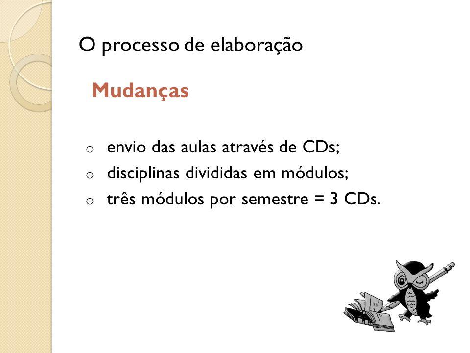 O processo de elaboração Mudanças o envio das aulas através de CDs; o disciplinas divididas em módulos; o três módulos por semestre = 3 CDs.