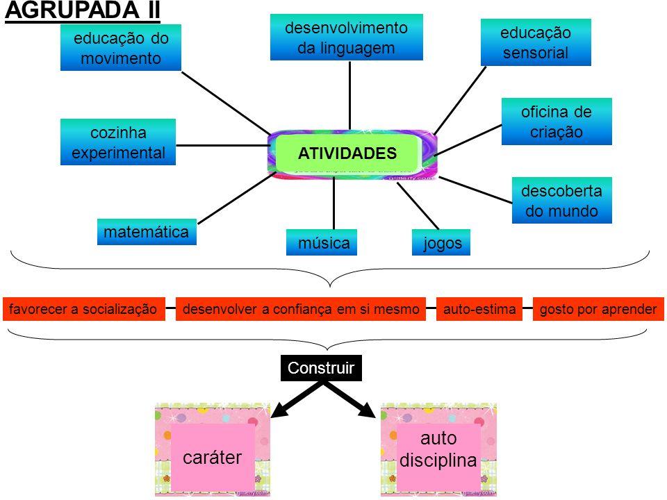 educação sensorial desenvolvimento da linguagem matemática educação do movimento descoberta do mundo jogos música cozinha experimental oficina de cria