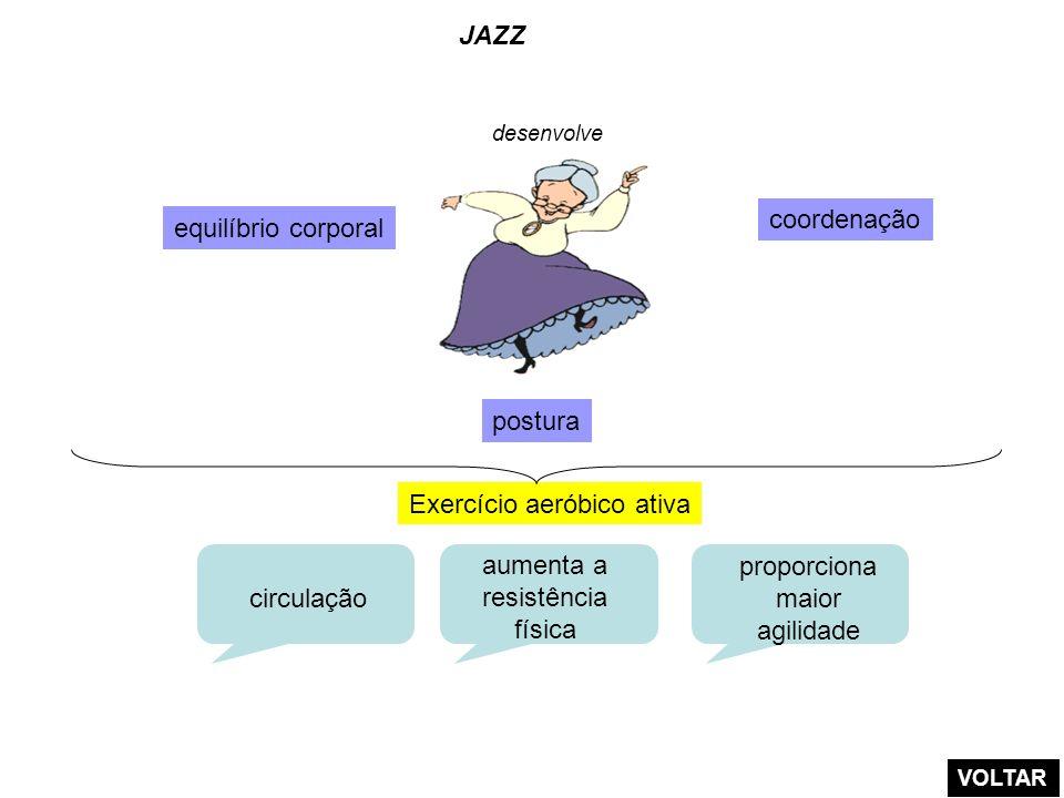 JAZZ equilíbrio corporal postura coordenação Exercício aeróbico ativa circulação aumenta a resistência física proporciona maior agilidade desenvolve V