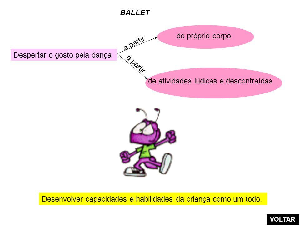 BALLET Despertar o gosto pela dança de atividades lúdicas e descontraídas do próprio corpo a partir Desenvolver capacidades e habilidades da criança c