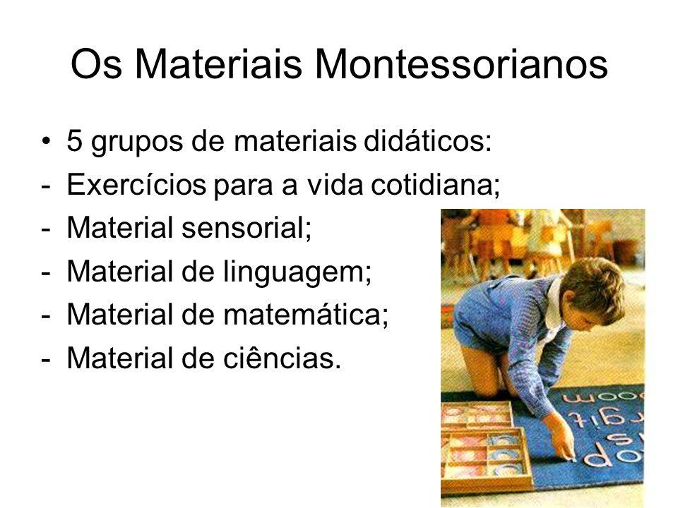 5 grupos de materiais didáticos: -Exercícios para a vida cotidiana; -Material sensorial; -Material de linguagem; -Material de matemática; -Material de