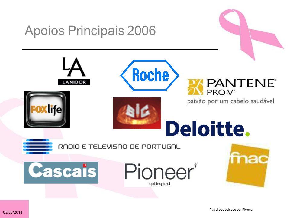 03/05/2014 Papel patrocinado por Pioneer Apoios Principais 2006