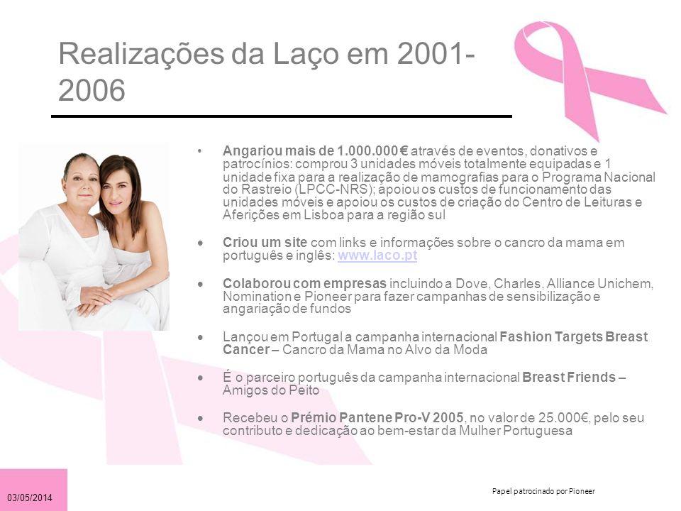 03/05/2014 Papel patrocinado por Pioneer Impacto da Laço O dinheiro angariado em 2006 apoiou os seguintes projectos: - Optimização do rastreio em famílias Portuguesas com Síndrome Hereditário de Cancro da Mama - Obras de Expansão da Unidade de Aferição do Rastreio do Cancro da Mama – LPCC (NRN) no Porto - Digitalização da Unidade de Aferição do Rastreio do cancro da Mama – LPCC (NRC) em Coimbra - Digitalização da Unidade de Aferição do Rastreio do cancro da Mama – LPCC (NRS) em Lisboa Mais de 57.000 mulheres Portuguesas em zonas rurais já foram rastreadas através do Programa Nacional do Rastreio do Cancro da Mama graças às unidades móveis compradas pela Laço.