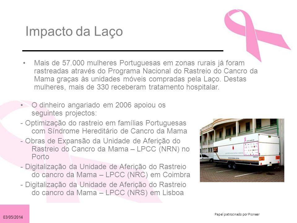 03/05/2014 Papel patrocinado por Pioneer Outubro -Mês do Cancro da Mama Organizou a primeira Semana Nacional do Cancro da Mama em Outubro 2004 em colaboração com a Sociedade Portuguesa de Senologia e a Liga Portuguesa Contra o Cancro.