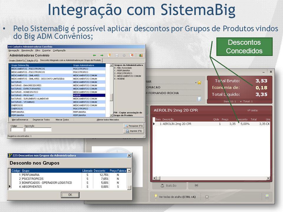 Integração com SistemaBig Pelo SistemaBig é possível aplicar descontos por Grupos de Produtos vindos do Big ADM Convênios; Descontos Concedidos