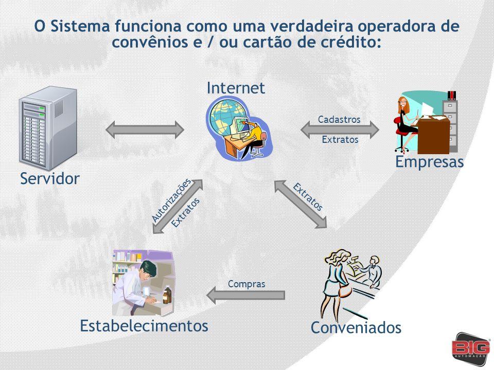 O Sistema funciona como uma verdadeira operadora de convênios e / ou cartão de crédito: Compras Autorizações Cadastros Extratos Servidor Conveniados E