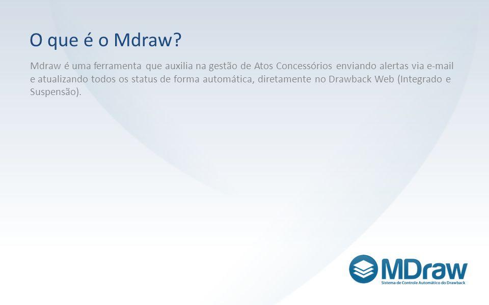 O que é o Mdraw? Mdraw é uma ferramenta que auxilia na gestão de Atos Concessórios enviando alertas via e-mail e atualizando todos os status de forma