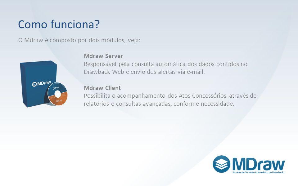 Como funciona? O Mdraw é composto por dois módulos, veja: Mdraw Server Responsável pela consulta automática dos dados contidos no Drawback Web e envio
