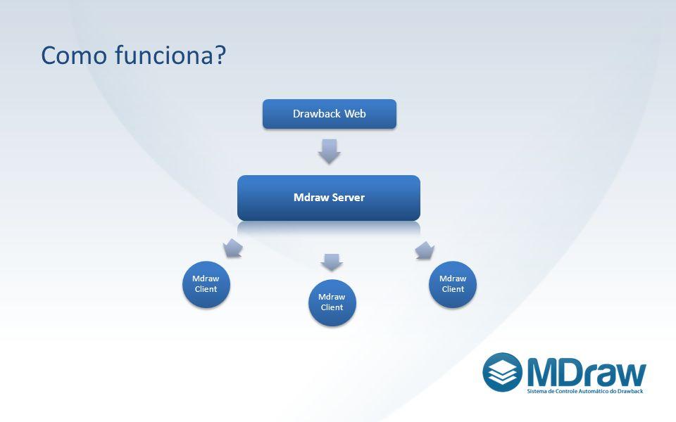 Funcionalidades Mdraw Server Agenda de consulta; Envio de e-mails automático; Alertas de vencimento; Base de dados integrada.