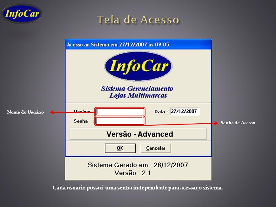 Nome do Usuário Senha de Acesso Cada usuário possui uma senha independente para acessar o sistema.