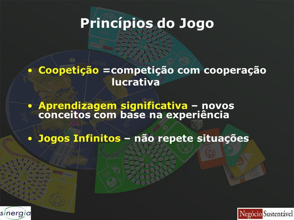 Princípios do Jogo Coopetição =competição com cooperação lucrativa Aprendizagem significativa – novos conceitos com base na experiência Jogos Infinito