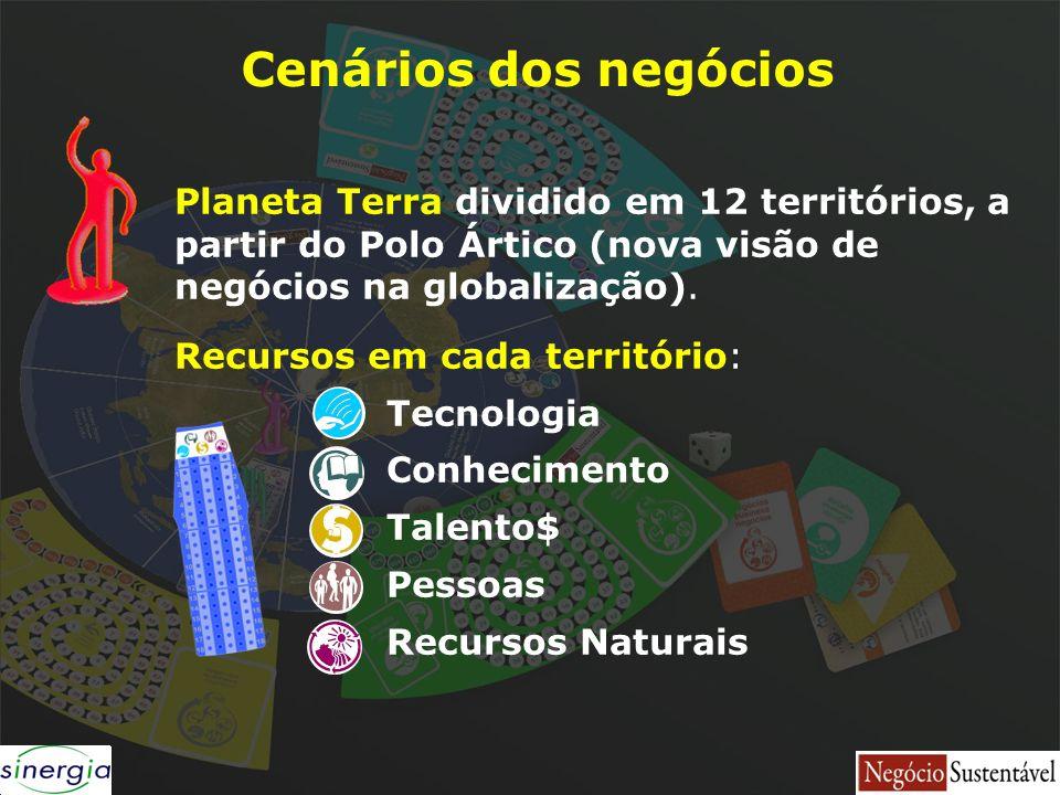 Cenários dos negócios Planeta Terra dividido em 12 territórios, a partir do Polo Ártico (nova visão de negócios na globalização). Recursos em cada ter