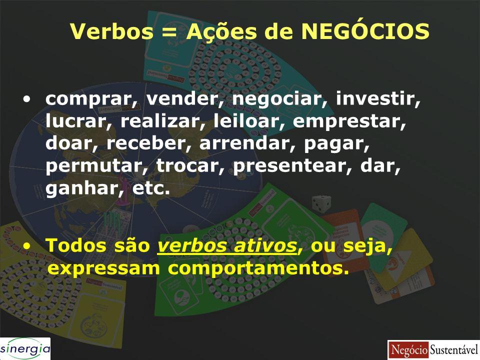 Verbos = Ações de NEGÓCIOS comprar, vender, negociar, investir, lucrar, realizar, leiloar, emprestar, doar, receber, arrendar, pagar, permutar, trocar
