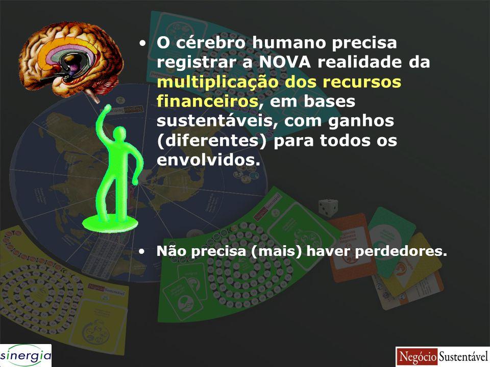 O cérebro humano precisa registrar a NOVA realidade da multiplicação dos recursos financeiros, em bases sustentáveis, com ganhos (diferentes) para tod