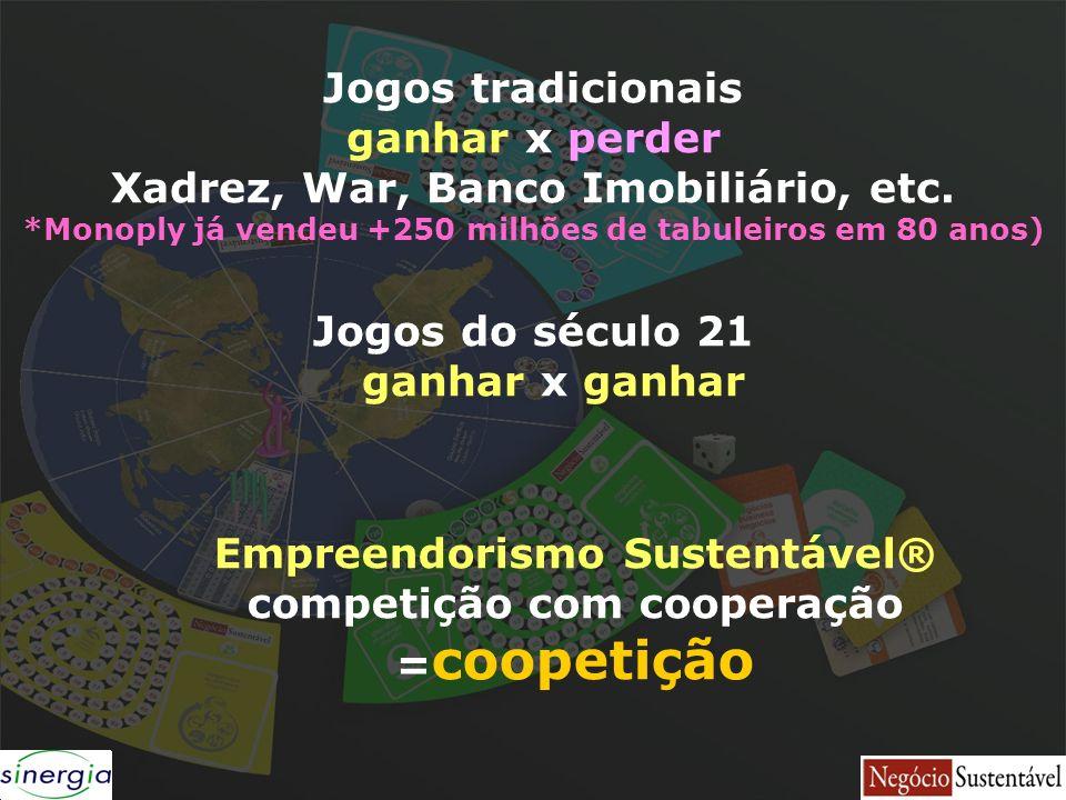 Jogos tradicionais ganhar x perder Xadrez, War, Banco Imobiliário, etc. *Monoply já vendeu +250 milhões de tabuleiros em 80 anos) Jogos do século 21 g