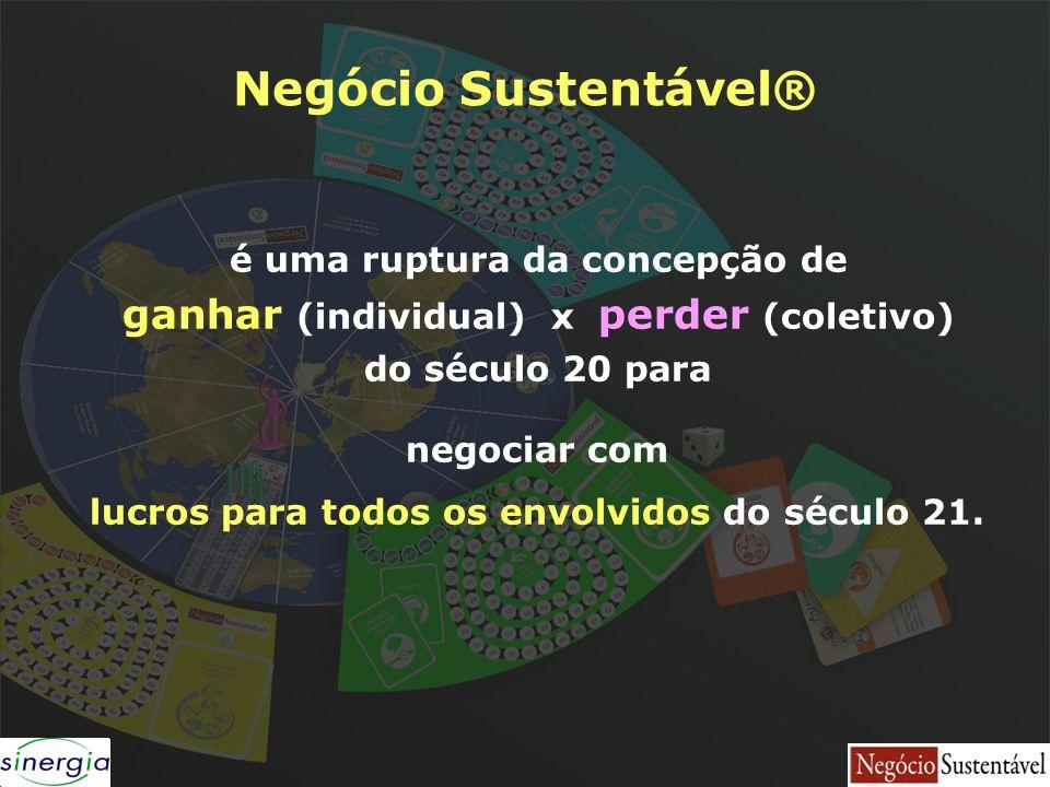 O jogo Negócio Sustentável® Estimula o jogador a lidar com os 5 recursos interdependentes, visando o lucro no negócio e a sustentabilidade do território (no futuro).