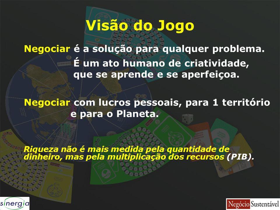 Princípios do Jogo Coopetição =competição com cooperação lucrativa Aprendizagem significativa – novos conceitos com base na experiência Jogos Infinitos – não repete situações