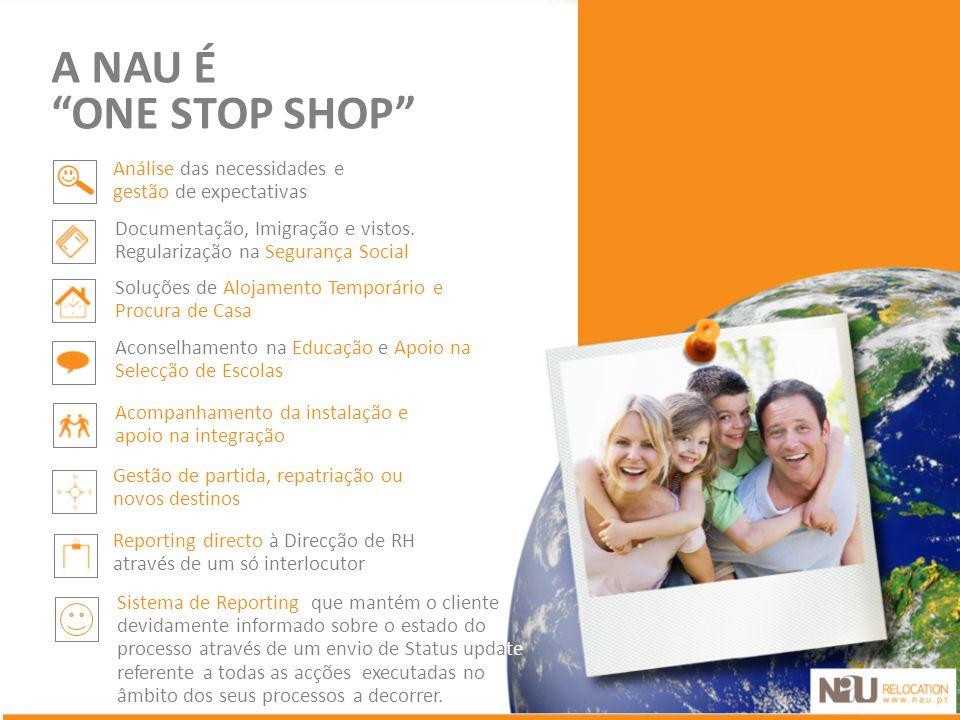 OBRIGADA PELA SUA ATENÇÃO Para mais informações visite-nos em www.nau.pt ou escreva-nos para comercial@nau.pt Operações em: Brasil Angola Moçambique Espanha