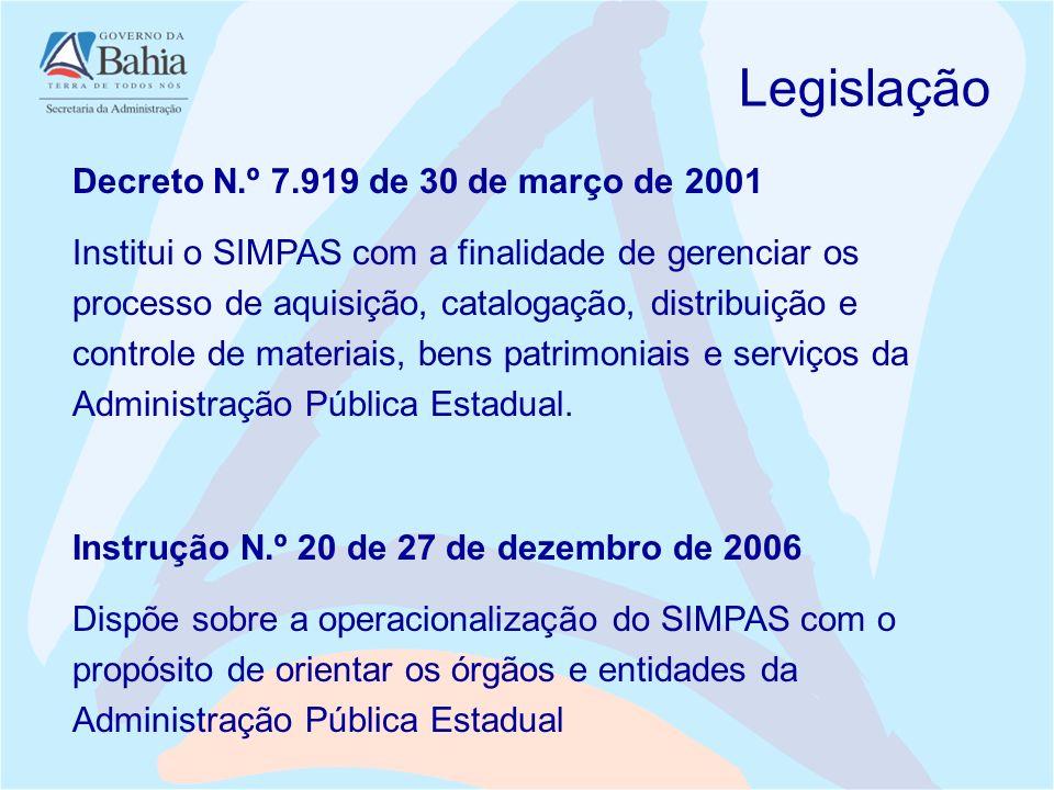 Decreto N.º 7.919 de 30 de março de 2001 Institui o SIMPAS com a finalidade de gerenciar os processo de aquisição, catalogação, distribuição e control