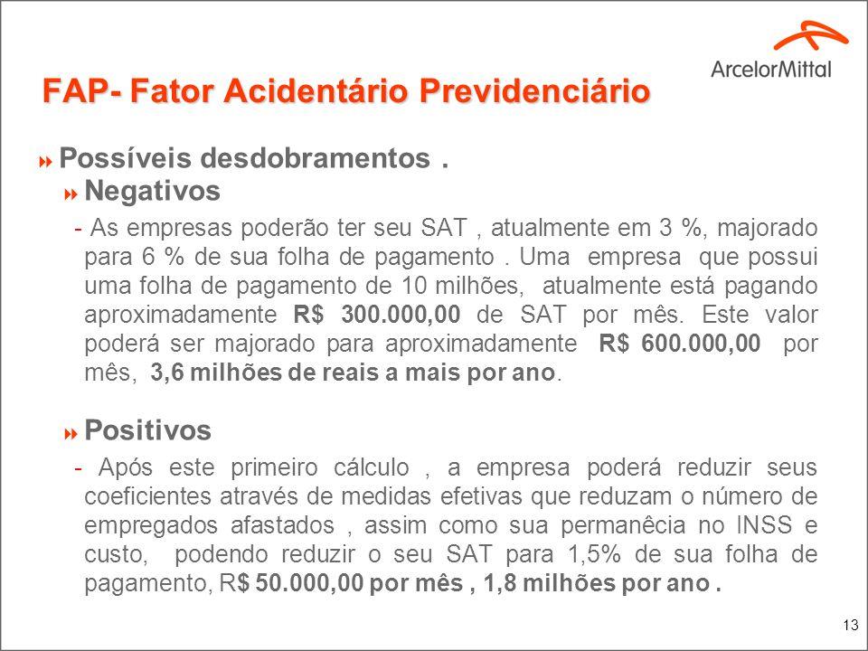 13 FAP- Fator Acidentário Previdenciário Possíveis desdobramentos. Negativos - As empresas poderão ter seu SAT, atualmente em 3 %, majorado para 6 % d