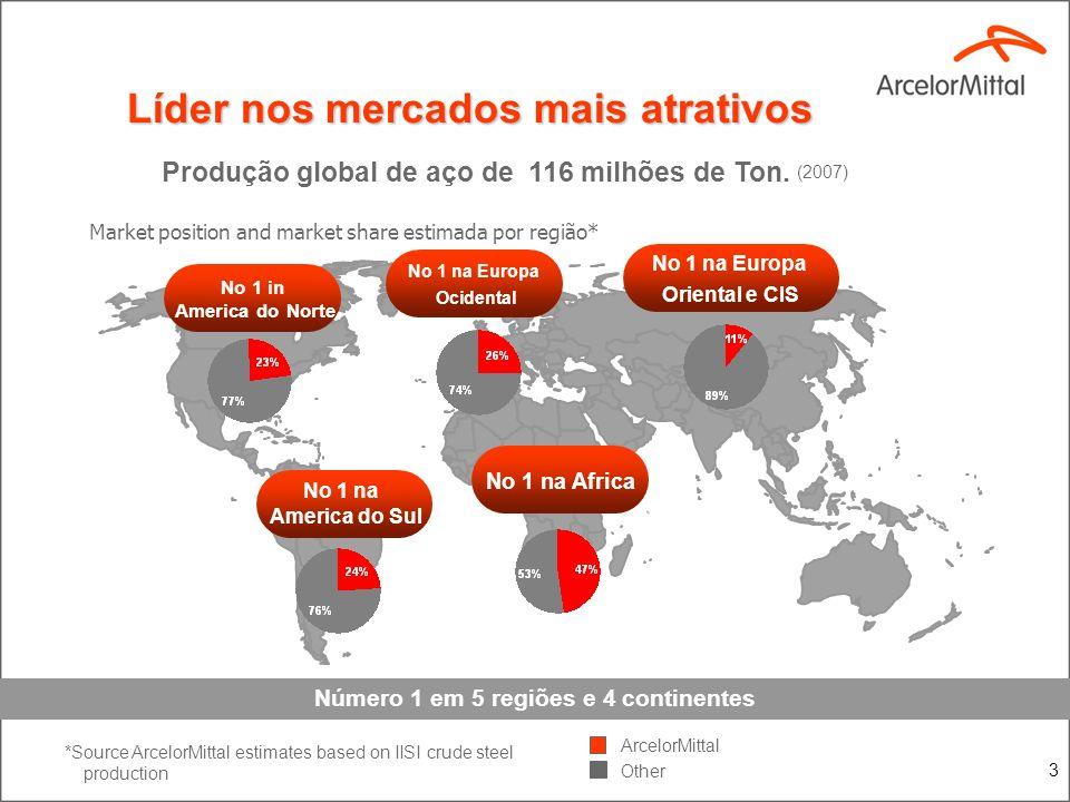 3 No 1 in America do Norte No 1 na America do Sul No 1 na Europa Ocidental No 1 na Europa Oriental e CIS No 1 na Africa Líder nos mercados mais atrati