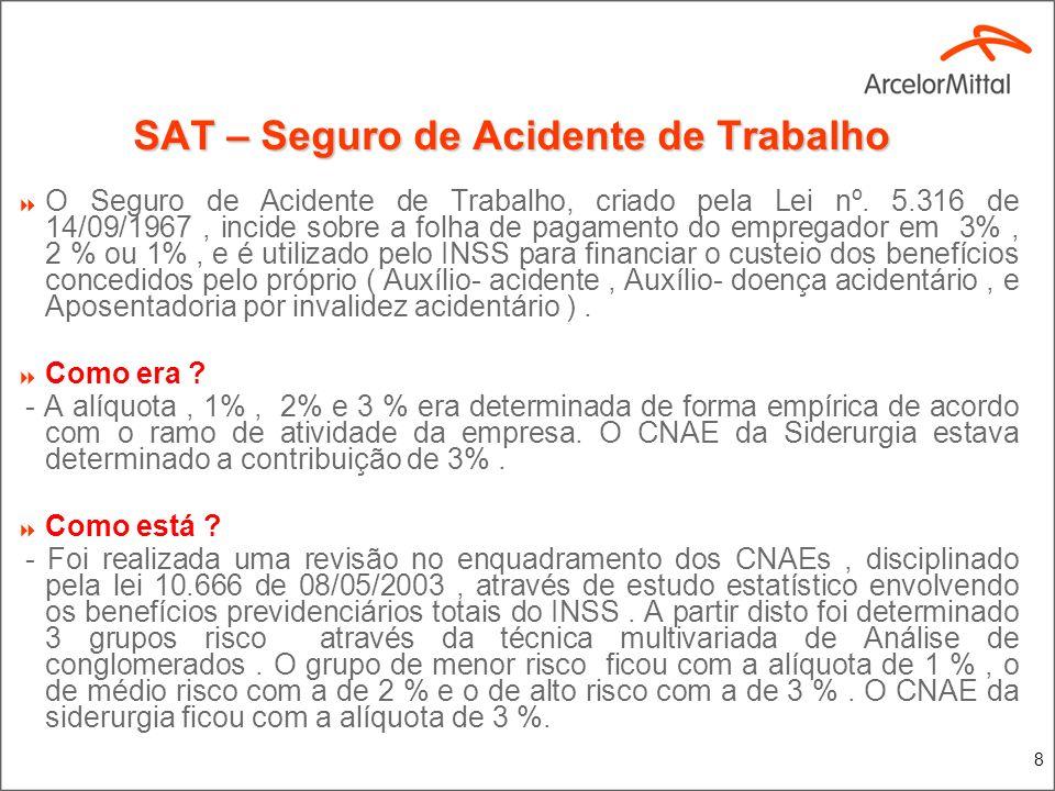19 NTEP- Nexo Técnico Epidemiológico Previdenciário.