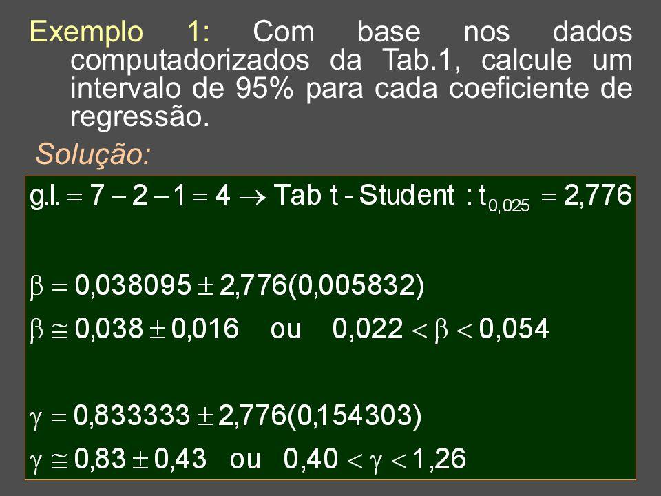 10 Exemplo 1: Com base nos dados computadorizados da Tab.1, calcule um intervalo de 95% para cada coeficiente de regressão.