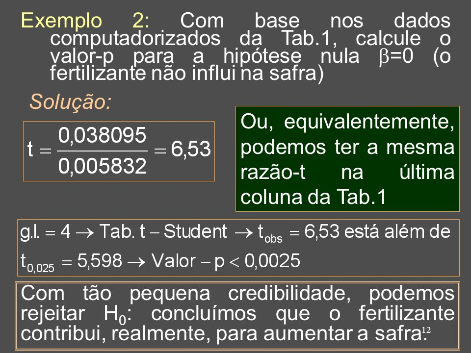 12 Exemplo 2: Com base nos dados computadorizados da Tab.1, calcule o valor-p para a hipótese nula =0 (o fertilizante não influi na safra) Solução: Ou, equivalentemente, podemos ter a mesma razão-t na última coluna da Tab.1 Com tão pequena credibilidade, podemos rejeitar H 0 : concluímos que o fertilizante contribui, realmente, para aumentar a safra.
