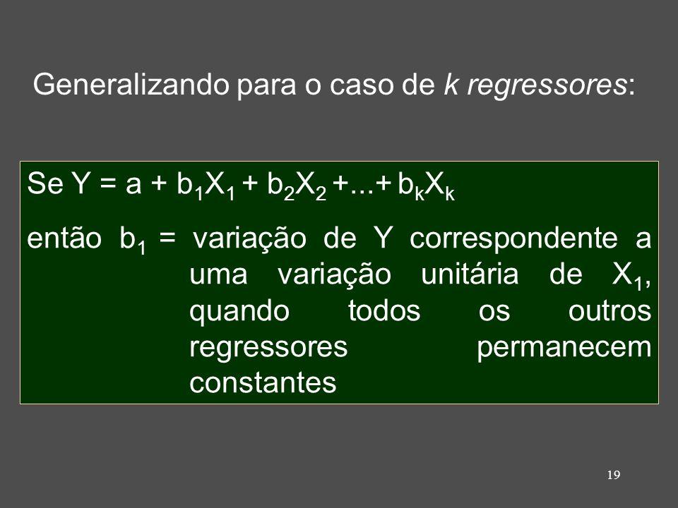 19 Generalizando para o caso de k regressores: Se Y = a + b 1 X 1 + b 2 X 2 +...+ b k X k então b 1 = variação de Y correspondente a uma variação unitária de X 1, quando todos os outros regressores permanecem constantes