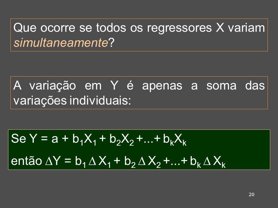20 Que ocorre se todos os regressores X variam simultaneamente.