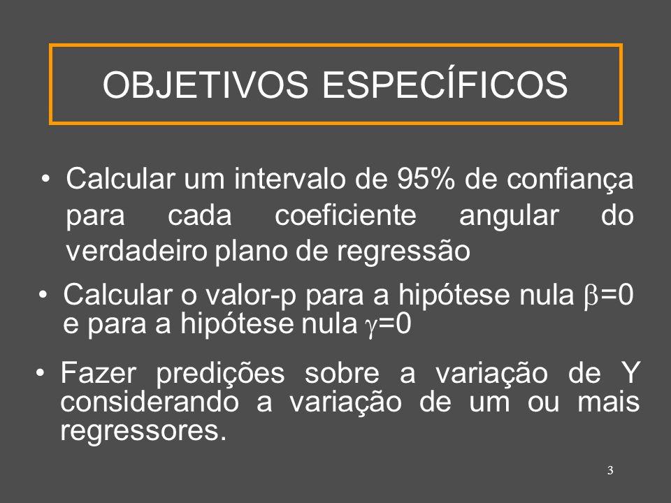 3 OBJETIVOS ESPECÍFICOS Calcular um intervalo de 95% de confiança para cada coeficiente angular do verdadeiro plano de regressão Calcular o valor-p para a hipótese nula =0 e para a hipótese nula =0 Fazer predições sobre a variação de Y considerando a variação de um ou mais regressores.