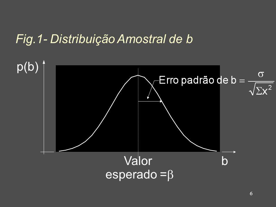 6 Fig.1- Distribuição Amostral de b Valor esperado = b p(b)