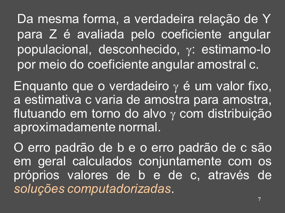 7 Da mesma forma, a verdadeira relação de Y para Z é avaliada pelo coeficiente angular populacional, desconhecido, : estimamo-lo por meio do coeficiente angular amostral c.