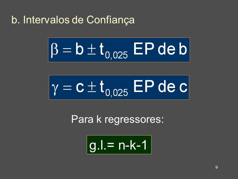 9 b. Intervalos de Confiança Para k regressores: g.l.= n-k-1