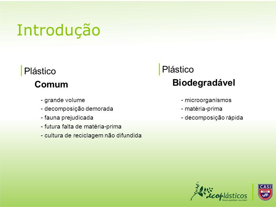 Introdução Plástico Biodegradável Plástico Comum - grande volume - decomposição demorada - fauna prejudicada - futura falta de matéria-prima - cultura