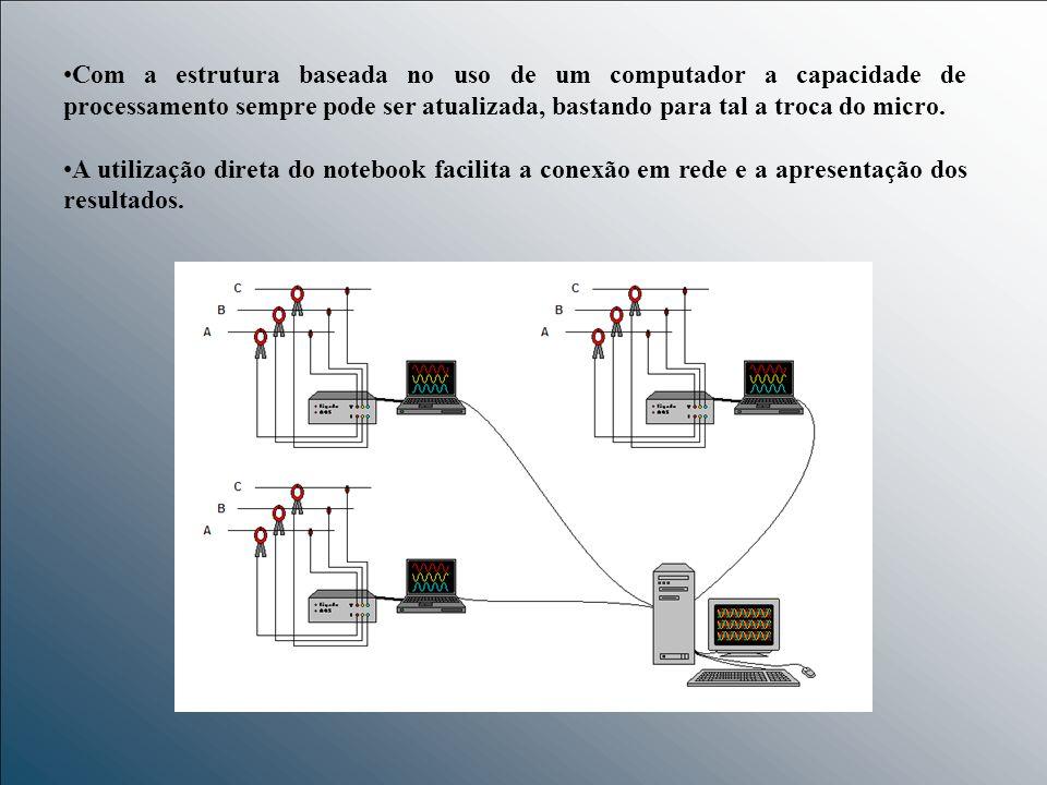 Com a estrutura baseada no uso de um computador a capacidade de processamento sempre pode ser atualizada, bastando para tal a troca do micro. A utiliz