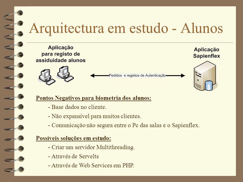Demonstração e Contactos Demonstração http://paginas.ispgaya.pt/~cms/seminario/http://paginas.ispgaya.pt/~cms/seminario http://paginas.ispgaya.pt/~spss/seminario/ Contactos Mestre António Marques - ajm@ispgaya.pt Eng.