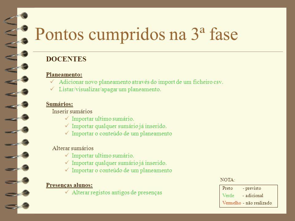 Pontos cumpridos na 3ª fase COORDENADOR Listagens: Lista/imprime Livro Ponto.