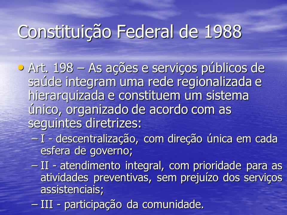 Constituição Federal de 1988 Art. 198 – As ações e serviços públicos de saúde integram uma rede regionalizada e hierarquizada e constituem um sistema