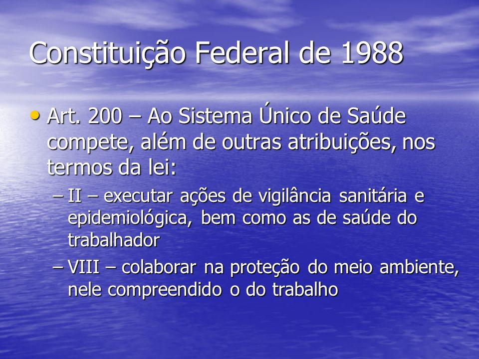 Constituição Federal de 1988 Art. 200 – Ao Sistema Único de Saúde compete, além de outras atribuições, nos termos da lei: Art. 200 – Ao Sistema Único