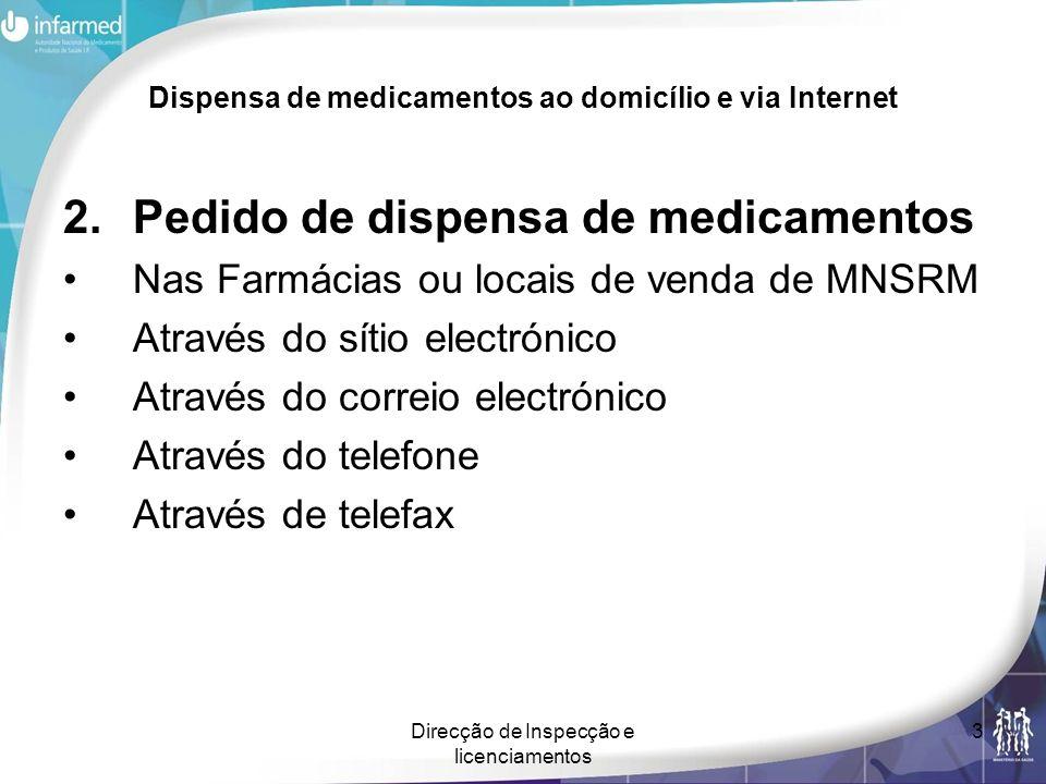 Direcção de Inspecção e licenciamentos 3 Dispensa de medicamentos ao domicílio e via Internet 2.Pedido de dispensa de medicamentos Nas Farmácias ou lo