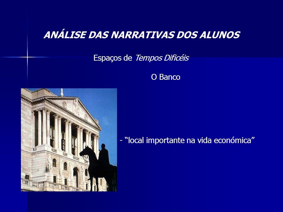 ANÁLISE DAS NARRATIVAS DOS ALUNOS Espaços de Tempos Dificéis O Banco - local importante na vida económica