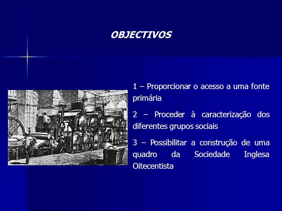OBJECTIVOS 1 – Proporcionar o acesso a uma fonte primária 2 – Proceder à caracterização dos diferentes grupos sociais 3 – Possibilitar a construção de