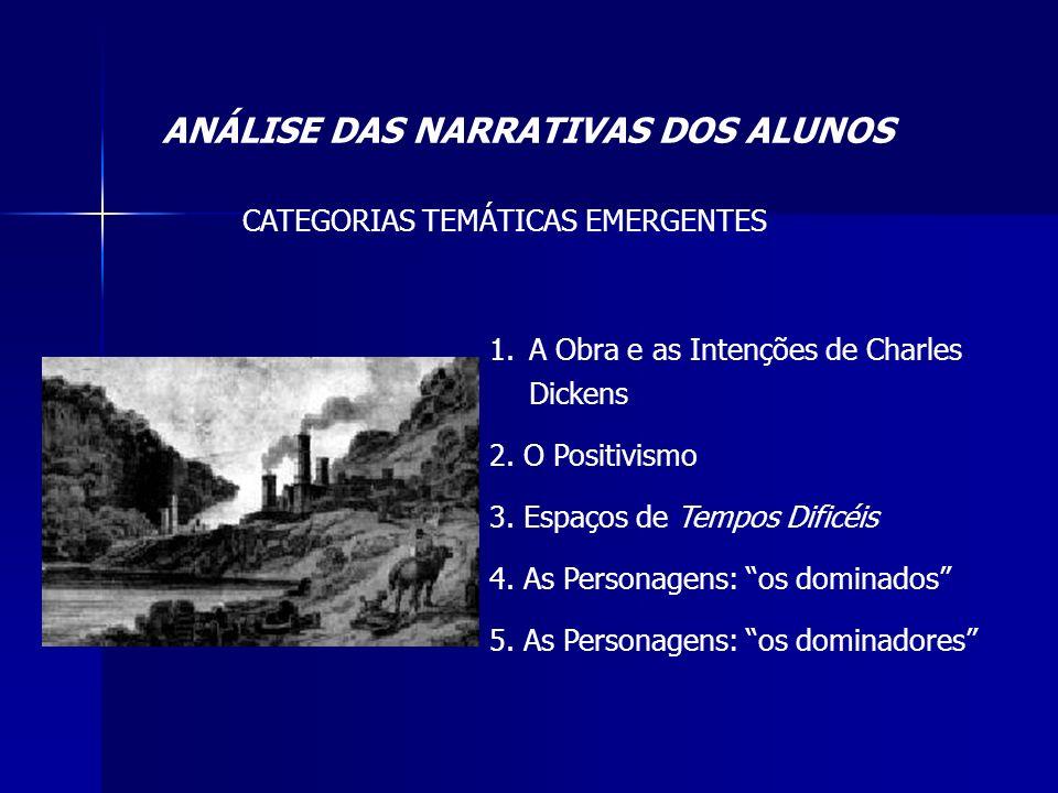 ANÁLISE DAS NARRATIVAS DOS ALUNOS CATEGORIAS TEMÁTICAS EMERGENTES 1.A Obra e as Intenções de Charles Dickens 2. O Positivismo 3. Espaços de Tempos Dif