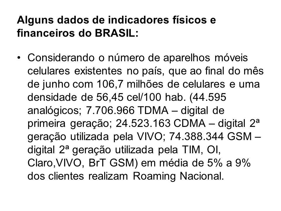 Alguns dados de indicadores físicos e financeiros do BRASIL: Considerando o número de aparelhos móveis celulares existentes no país, que ao final do m